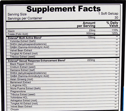 Extenze Ingredients List